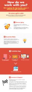 lucymedia-hemsida-infographic - lucymedia-hemsida-infographic-e1499388428323-104x300